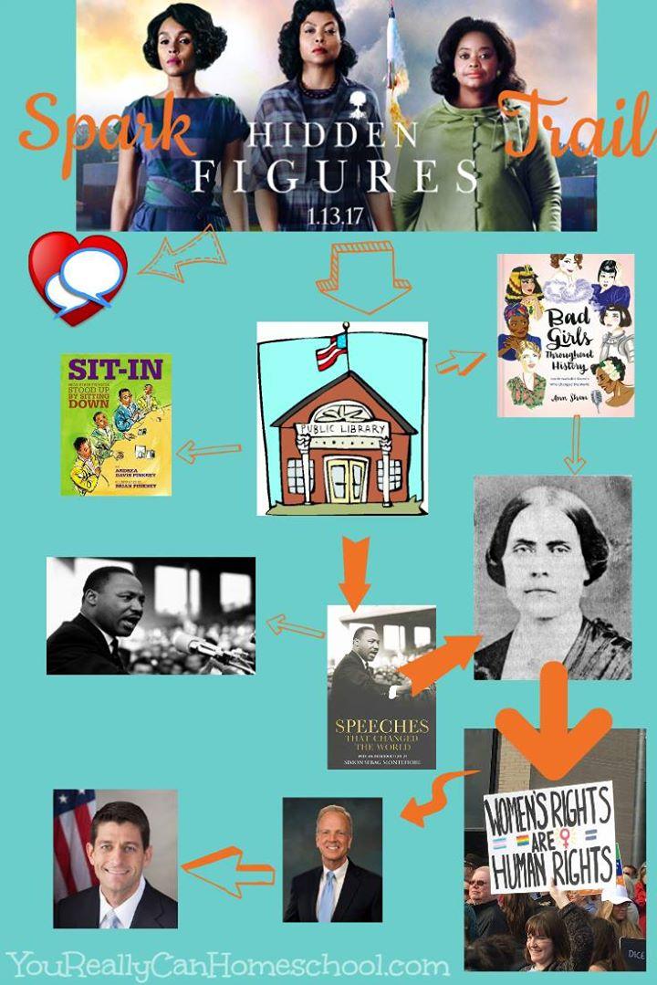 How we used the movie Hidden Figures in our homeschool. YouReallyCanHomeschool.com